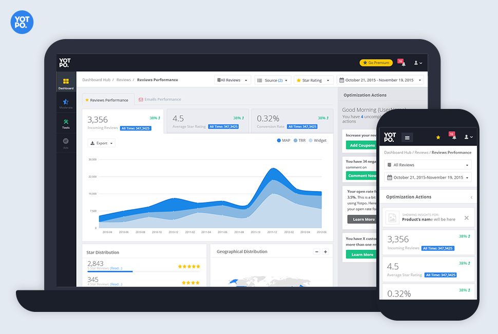 Optimize Your Store with The Best BigCommerce Apps for 2019