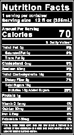 Buchi Kombucha nutrition facts