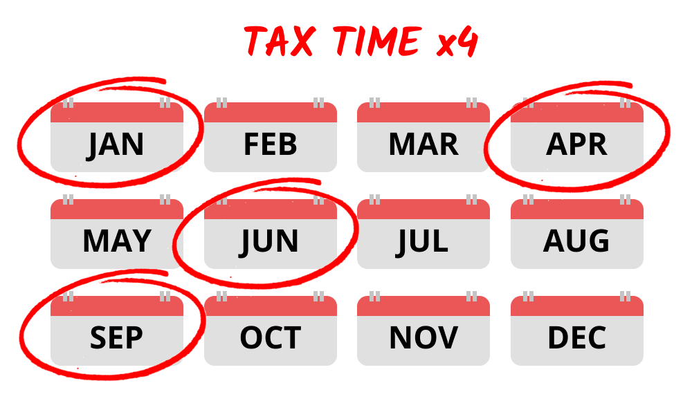 Do I need to pay estimated (quarterly) taxes?