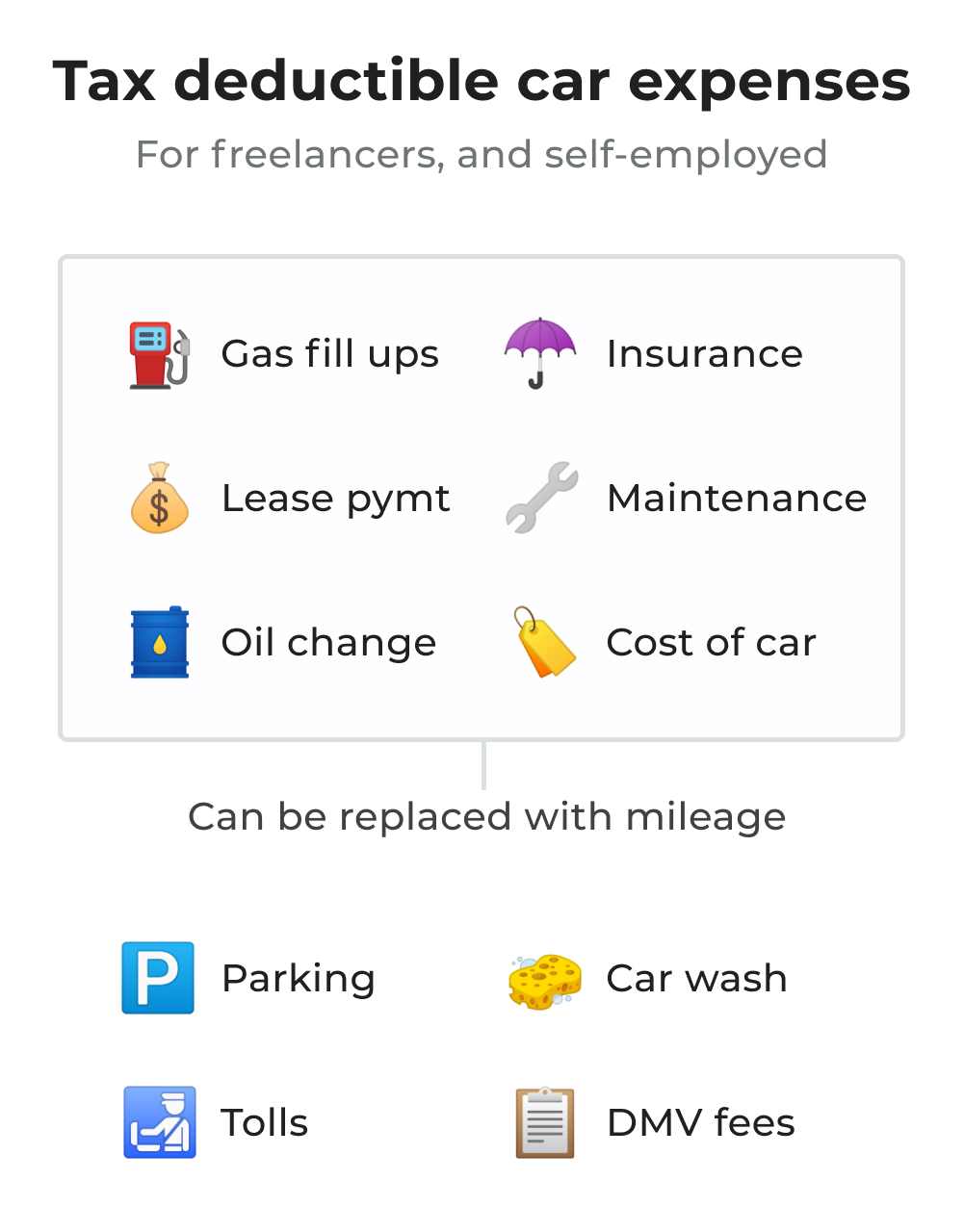 tax deductible car expenses for freelancers