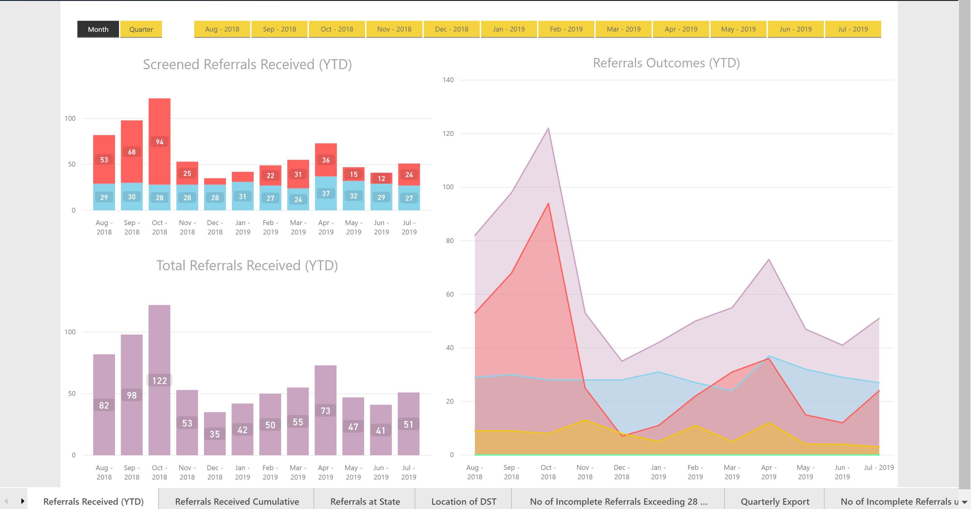 IEG4 Digital CHC Reportal