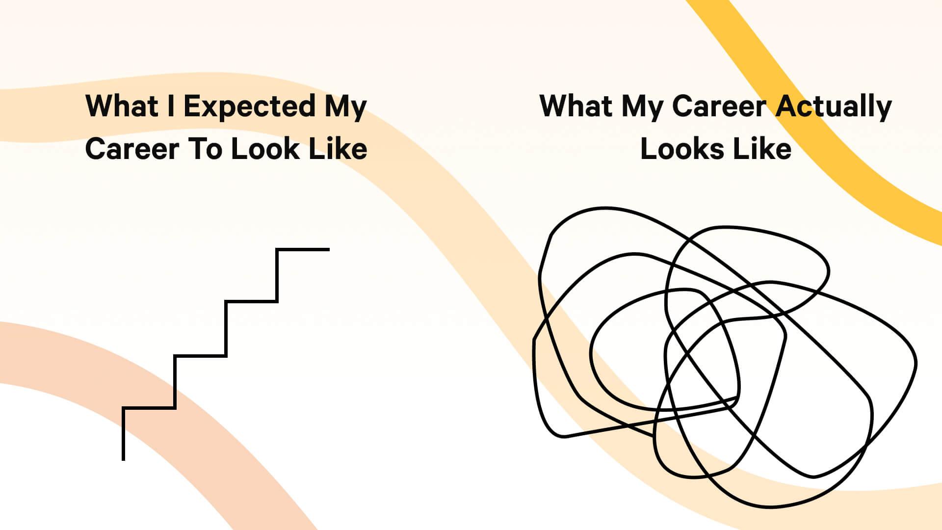Career expectations vs reality.
