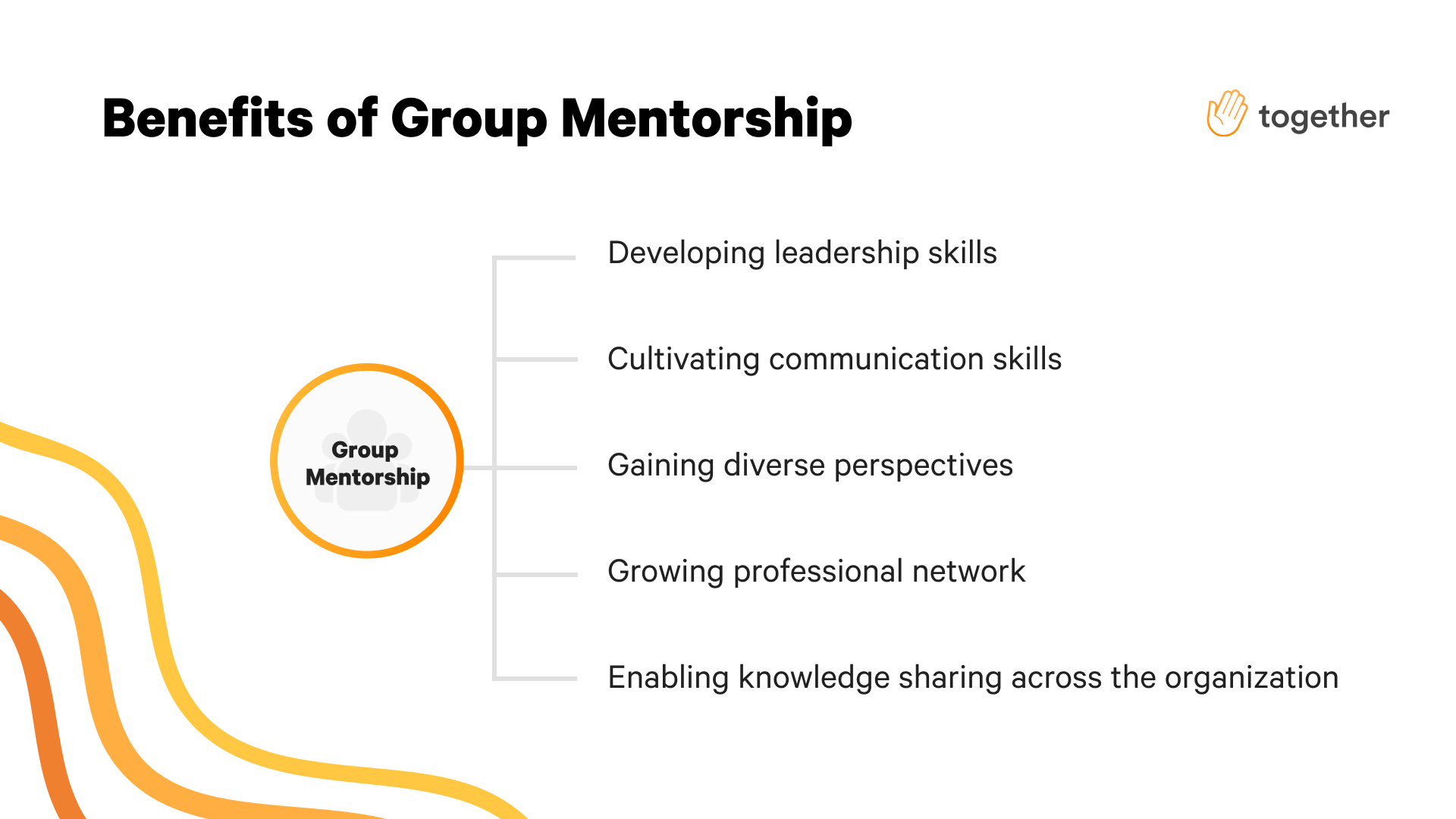 The benefits of group mentorship.