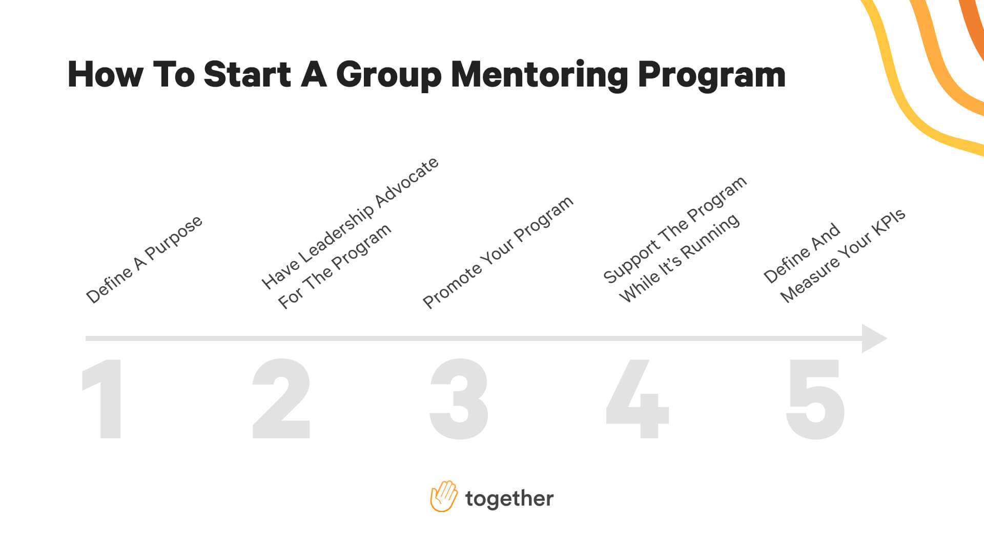 How To Start A Group Mentoring Program