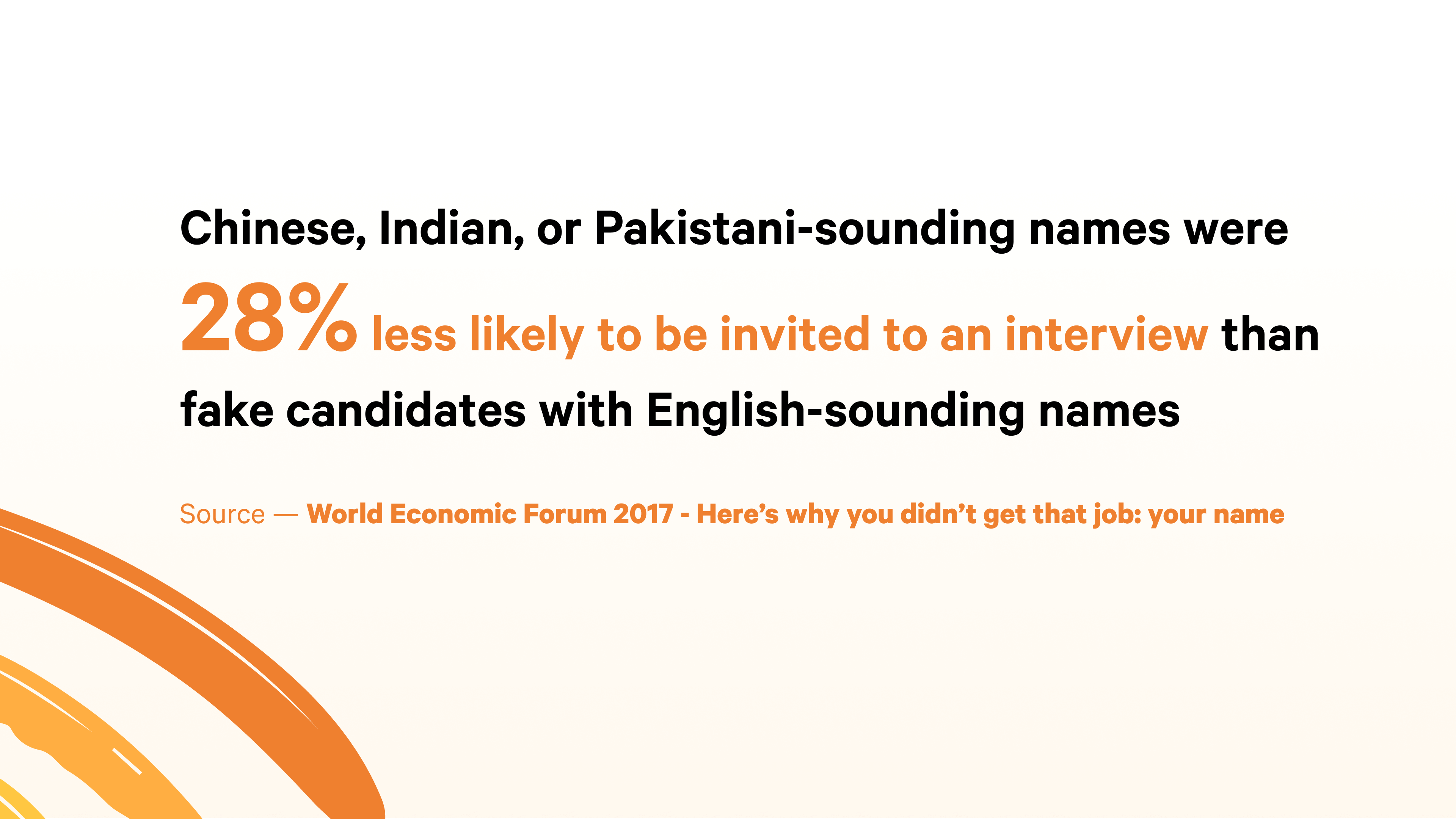 Chinese, Indian, or Pakistani-sounding names were 28% less likely to be invited to an interview than fake candidates with English-sounding names