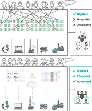 http://www.datacloud.com/blog/cim-2021-virtual-presentation