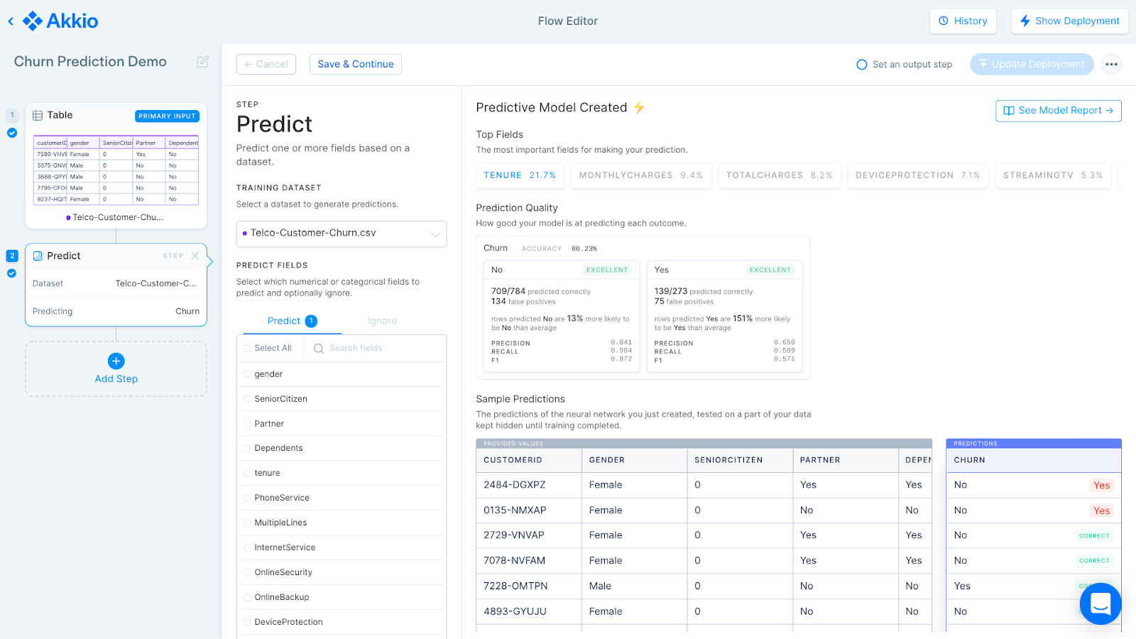 A screenshot of the Akkio Flow showing a predictive model for churn with an accuracy over 80%.