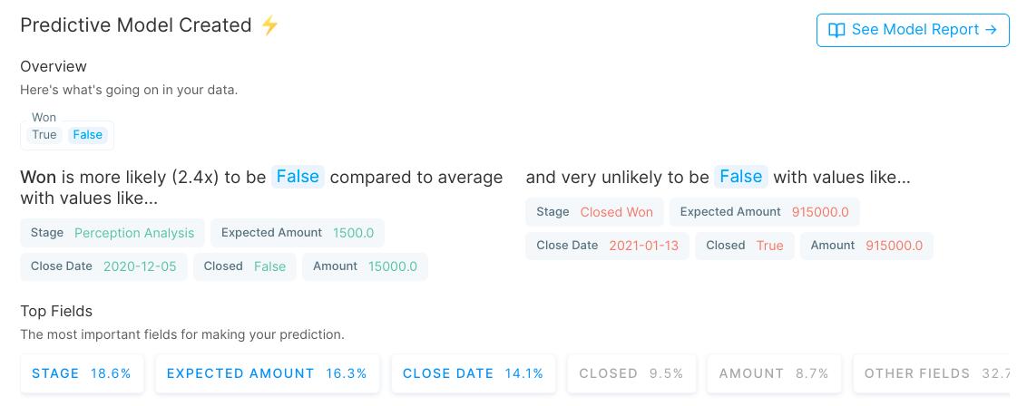 A screenshot of an Akkio AI model report that predicts sales wins.