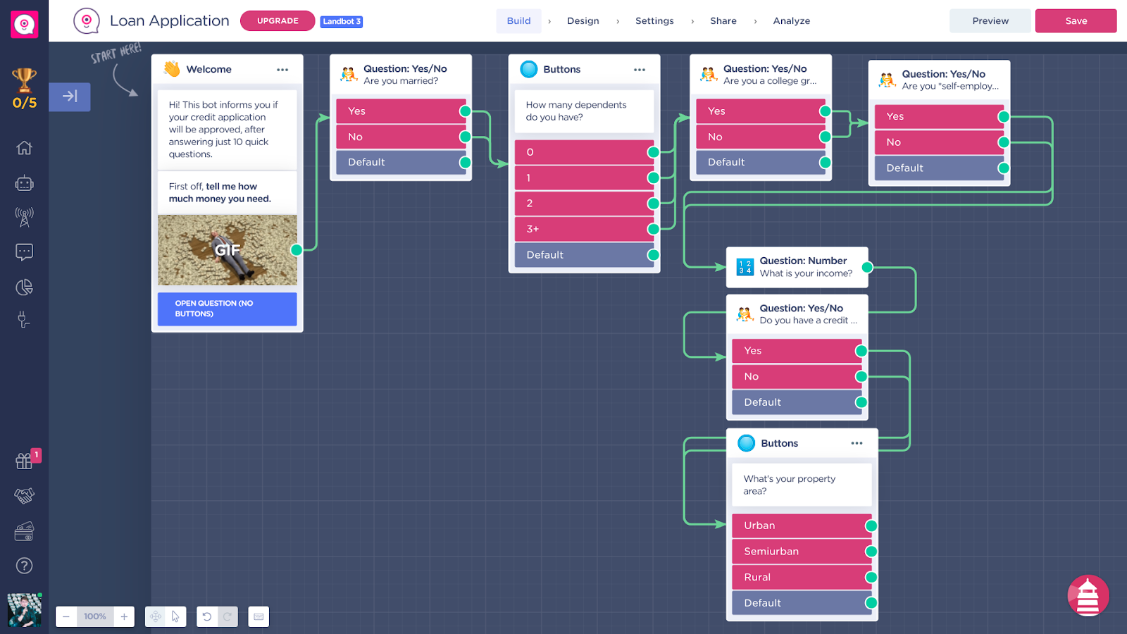 A screenshot of Landbot's bot builder, with a number of blocks connected to create a credit approval bot.