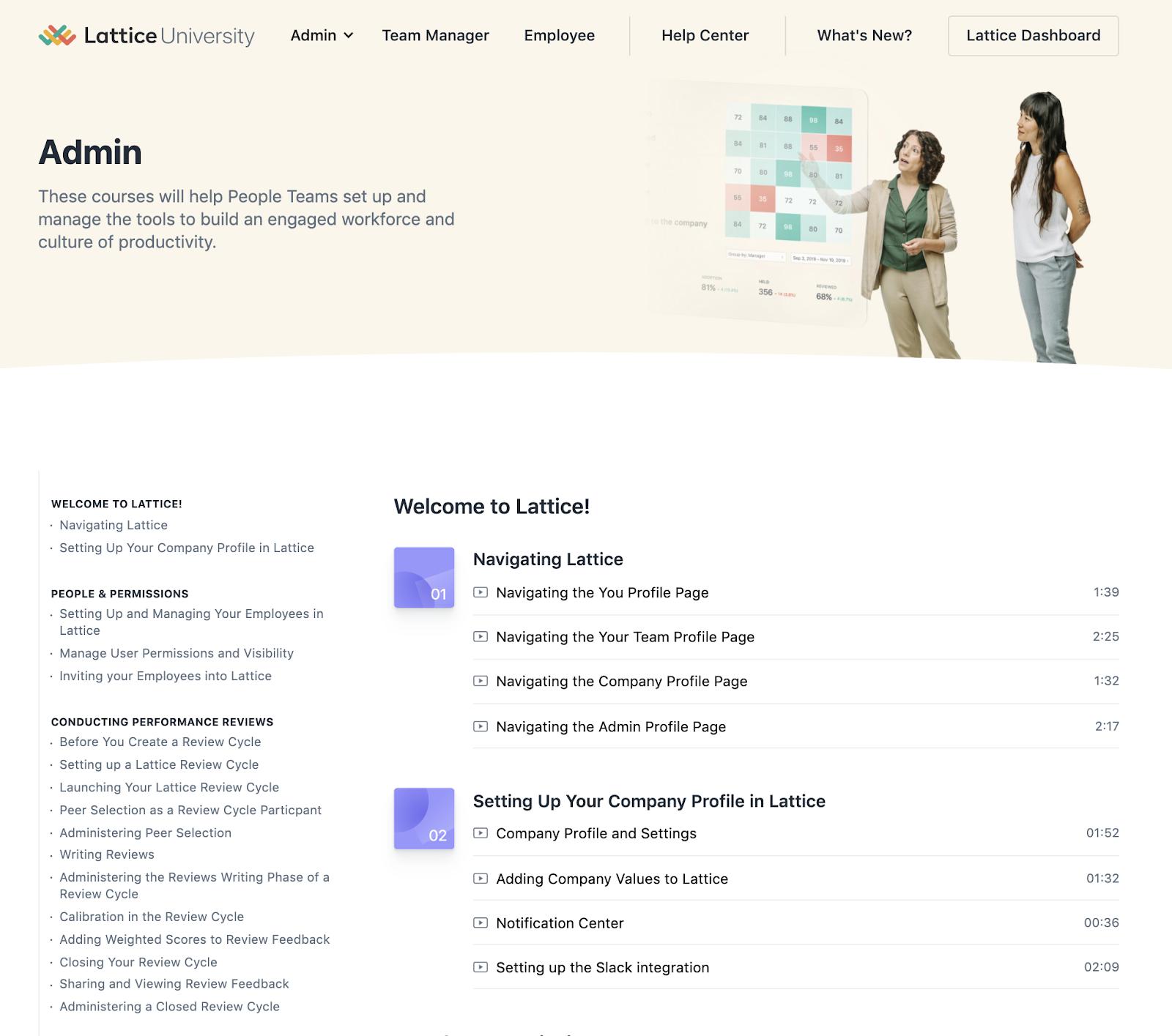 Lattice University