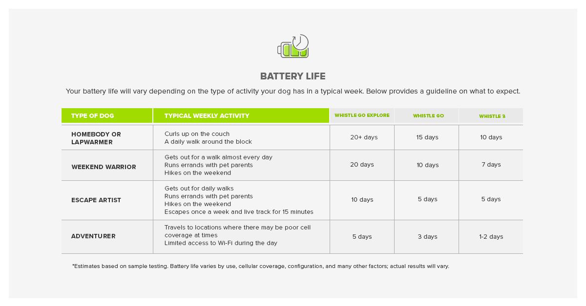battery life modal