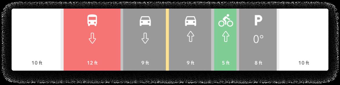 Straßeneditor-Werkzeug
