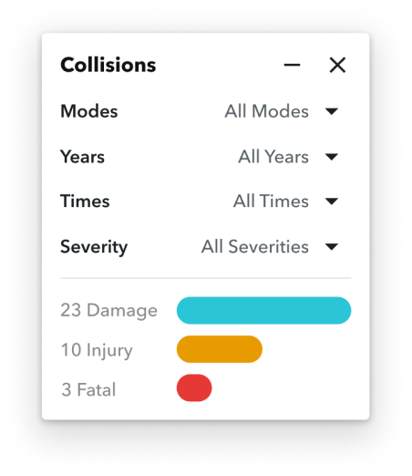 collision data