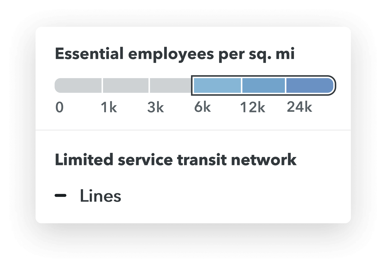 Essential employees per sq. mile