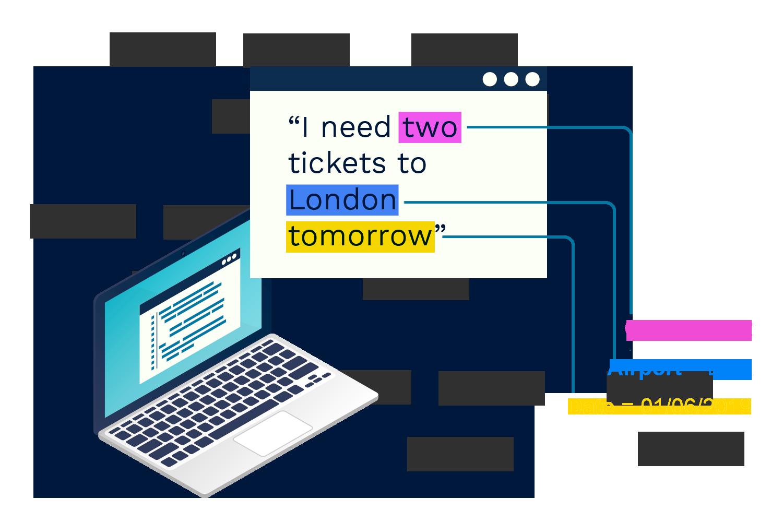 Bot Framework - Chatbot Online Builder Software Platform