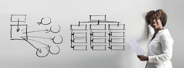 Dame ved whiteboard med illustrasjoner av organisasjonsstruktur.