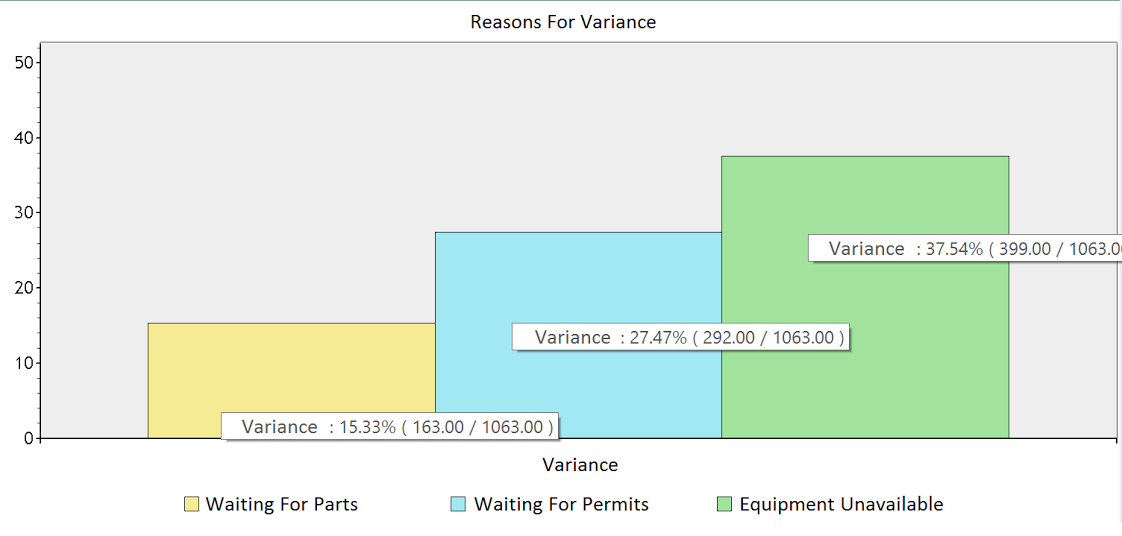 reasons for variance-1.png