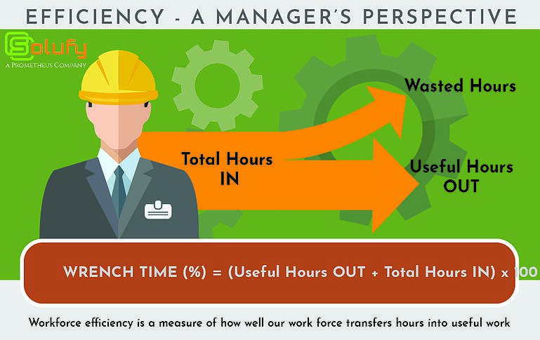 Efficiency-Manager