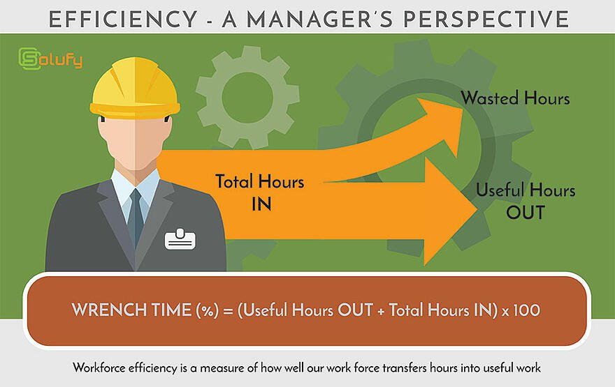 Efficiency-Manager-WrenchTime.jpg