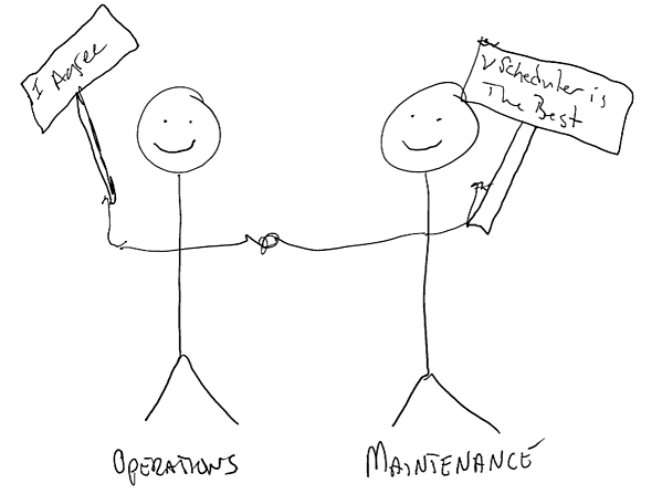 AKWIRE vScheduler enhances communication between Operations and Maintenance