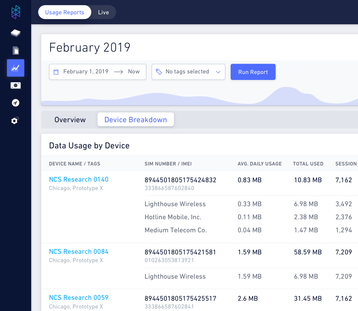 Screenshot of the Hologram Dashboard— usage history