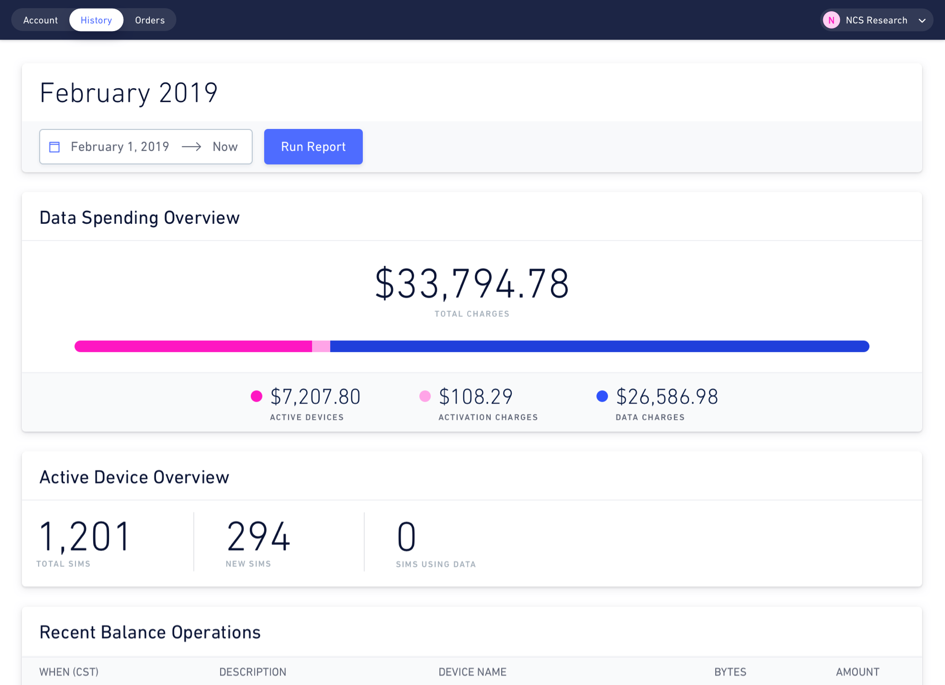 Illustration of the Hologram Dashboard — account spend history