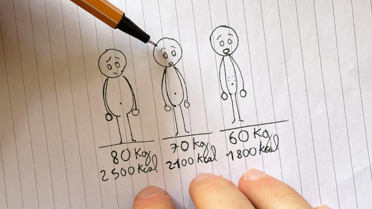 Jérémy dessiné 3 personnages, du plus au moins gros.
