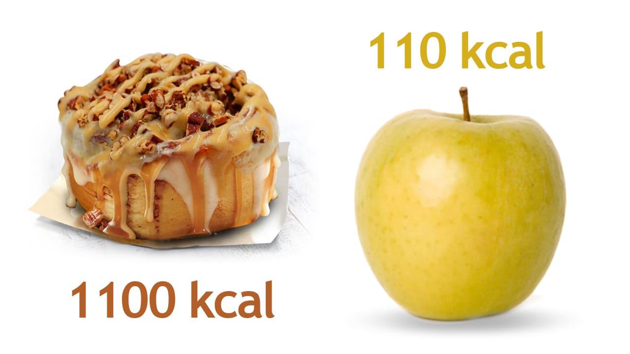 Différence calorique entre un Cinnabon et une pomme.