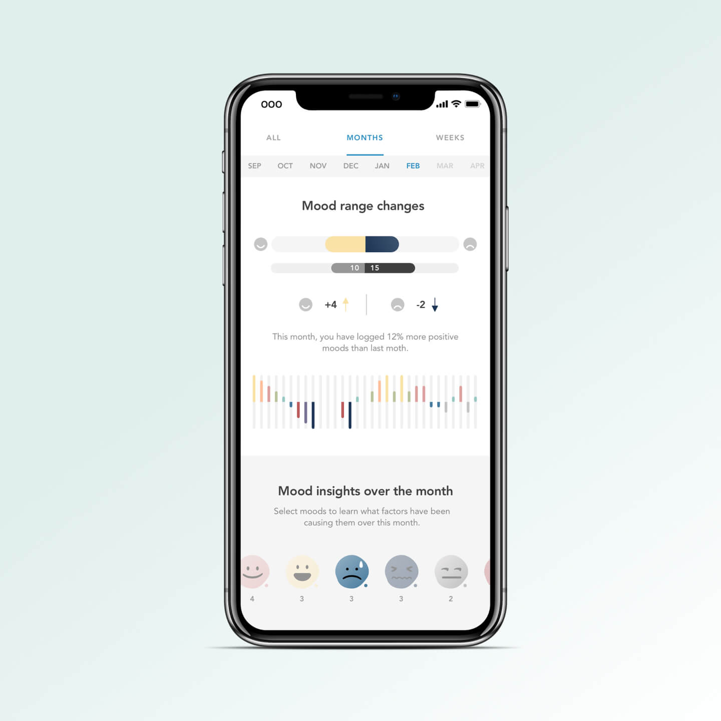 Dot case study mobile