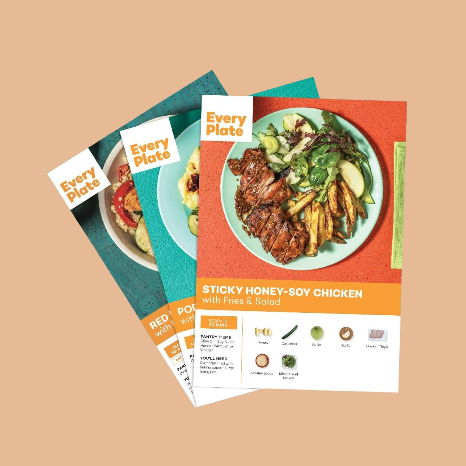 EveryPlate Review