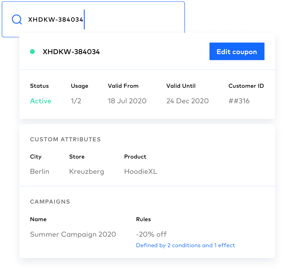 Advanced coupon tracking and insights and editing