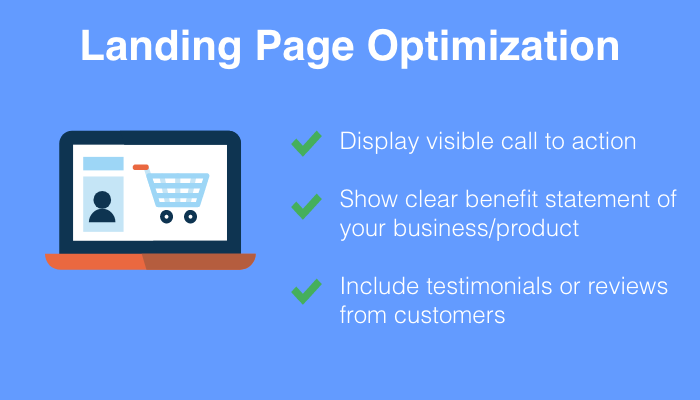 Landing Page Optimization Graphic