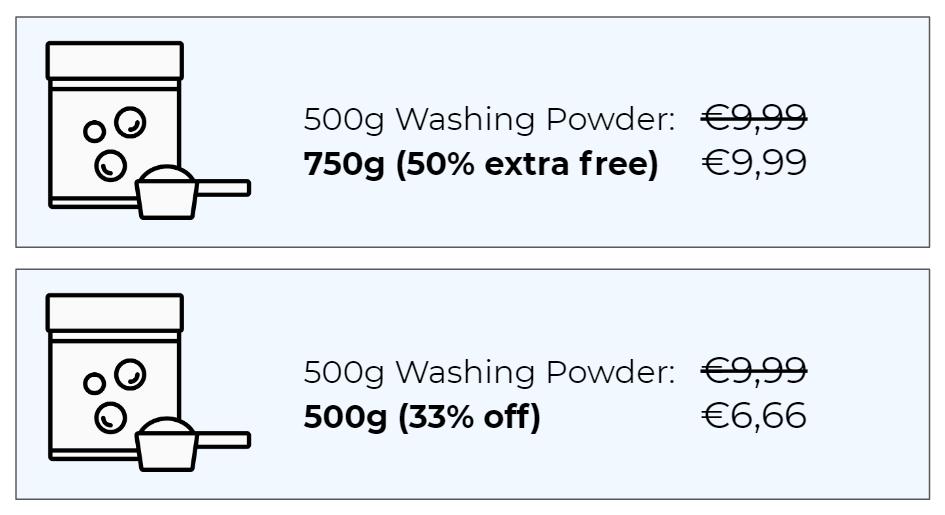 Discount offer comparison