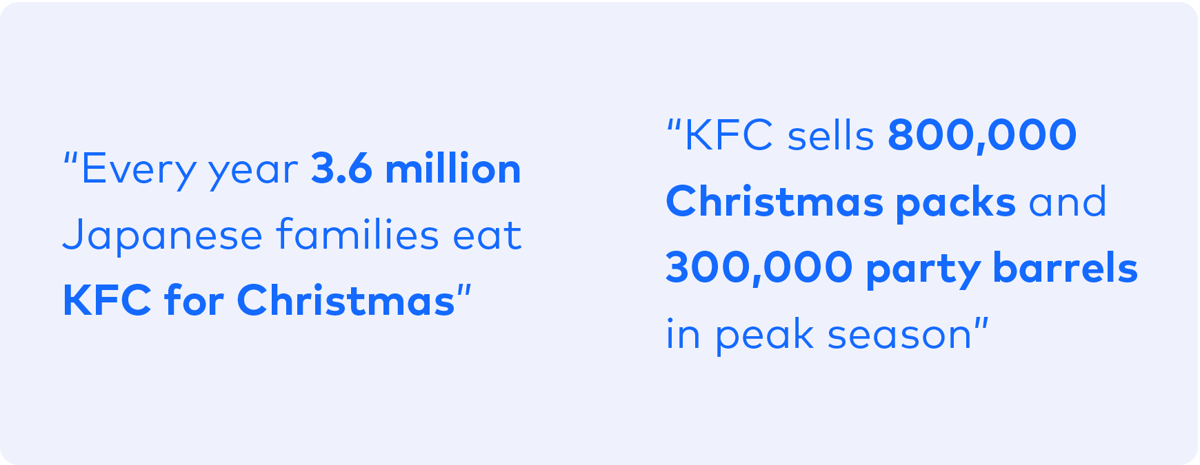 KFC for Christmas in Japan