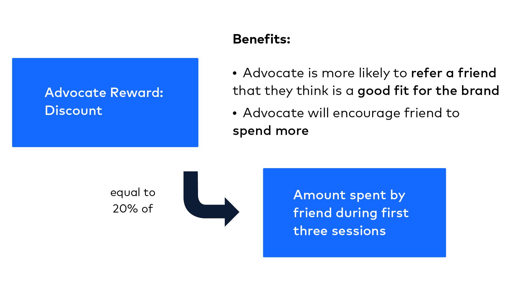 Advocate reward system