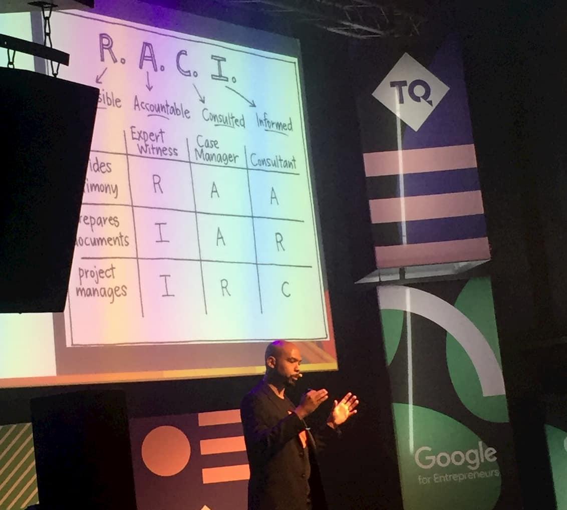 Image of RACI model