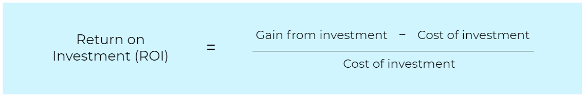 Equation to calculate ROI