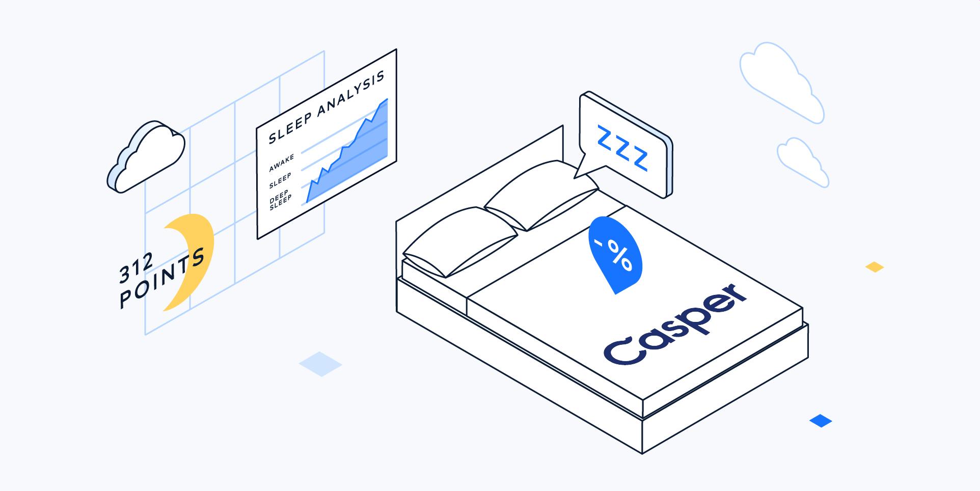 Casper Case Study