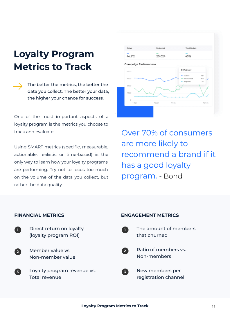What you'll learn from our Loyalty White Paper