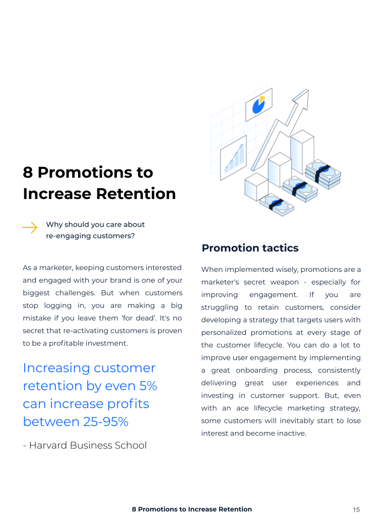 What you'll learn from our Promotion Marketing eBook: