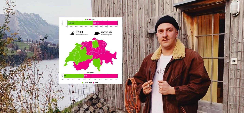 Abstimmungssontag: Die Reaktionen der CH-Rapper*innen