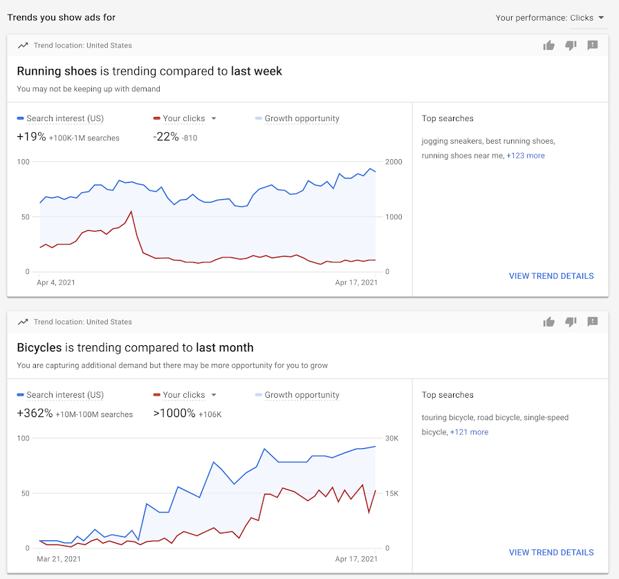 Screenshot showing example insights