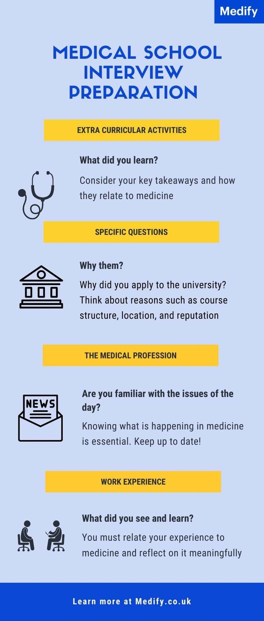 Medical school preparation: Extra curricular activities, specific questions, the medical profession, work experience. Medify.co.uk.
