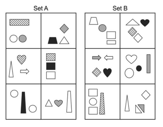 Medify's AR section: UCAT preparation is key to understanding different types of problems (image shows abstract pattern recognition)