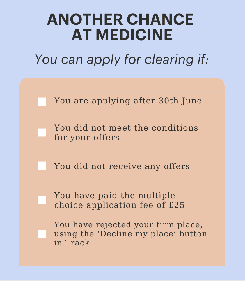 Clearing eligibility