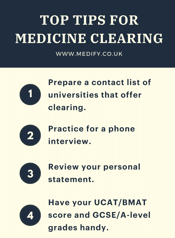 Tips for Medicine Clearing