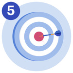 #5 A target with a dart in the bullseye.