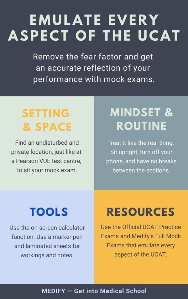 Emulate every aspect of the UCAT by finding a suitable setting & space, having the right mindset & routine, using the allowed tools and making use of the Official UCAT Practice Exams and Medify's Full Mock Exams.