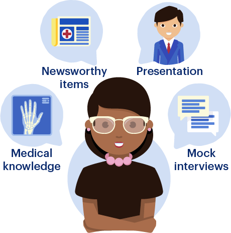 Best ways to prepare for medical school interviews