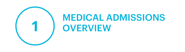 Medical Admissions Overview